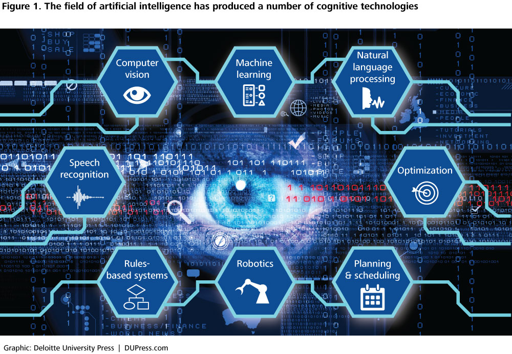 everything-you-need-to-know-about-artificial-intelligence-technology