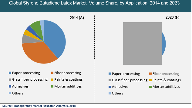 glass-additives-market-estimates-and-forecast-by-market-leading-companies-and-raw-material-suppliers