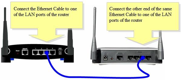 internet-load-balancer-devices