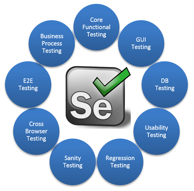 software-testing-new-in-selenium-testing