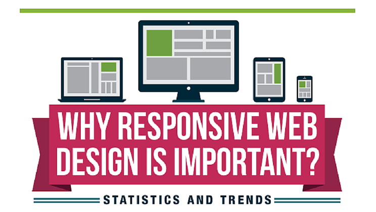 why-responsive-web-design-is-important-for-a-website